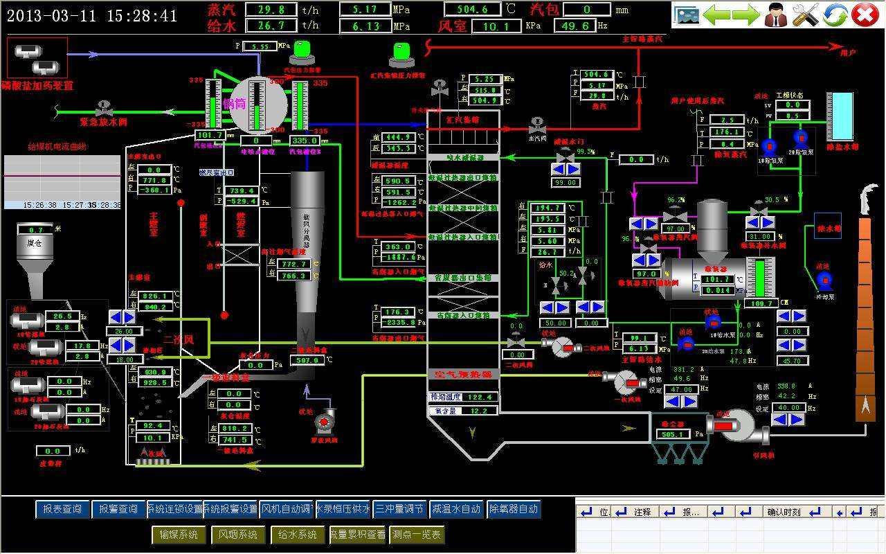 江门自动化控制系统
