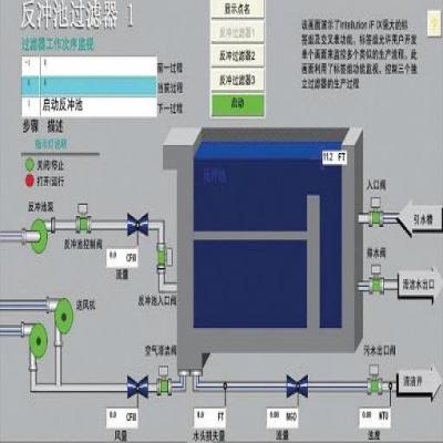 江门自动化控制系统的调节阀有哪些重要作用