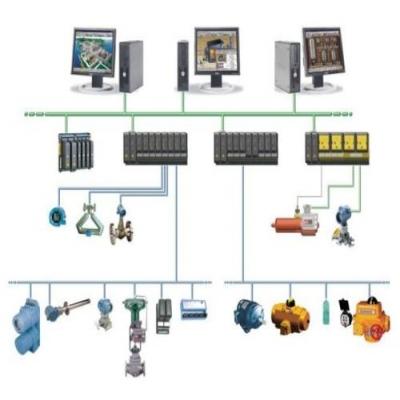 电力系统自动化新技术的应用及其重要意义